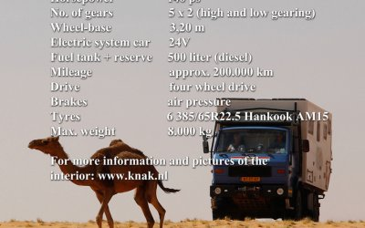 MAN 8.136 Expedition Vehicle for Sale – Colombia – $75000